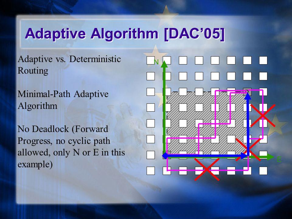 Adaptive Algorithm [DAC'05]